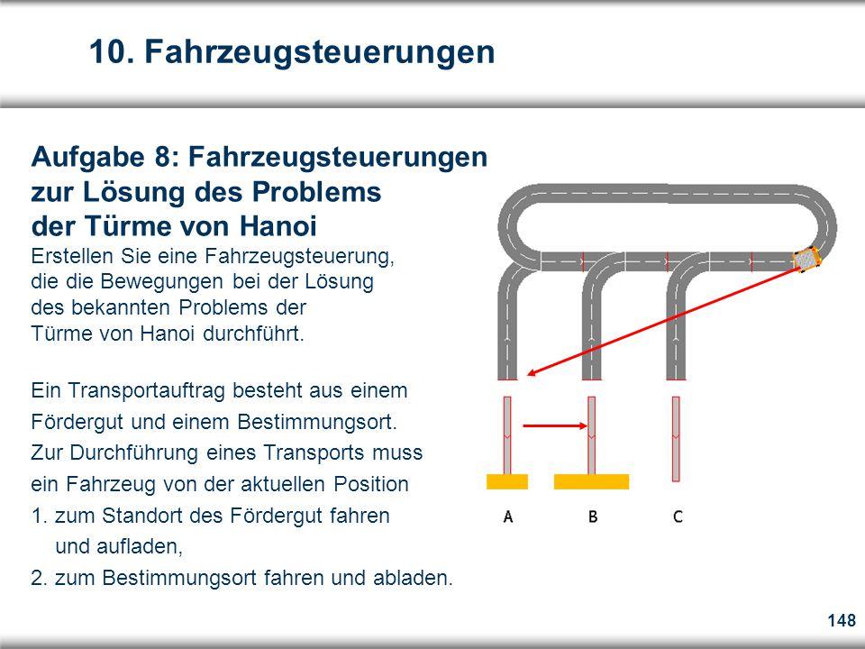 10. Fahrzeugsteuerungen Aufgabe 8: Fahrzeugsteuerungen