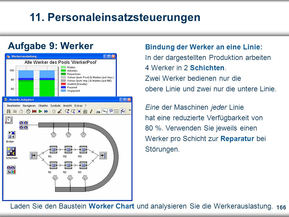 11. Personaleinsatzsteuerungen