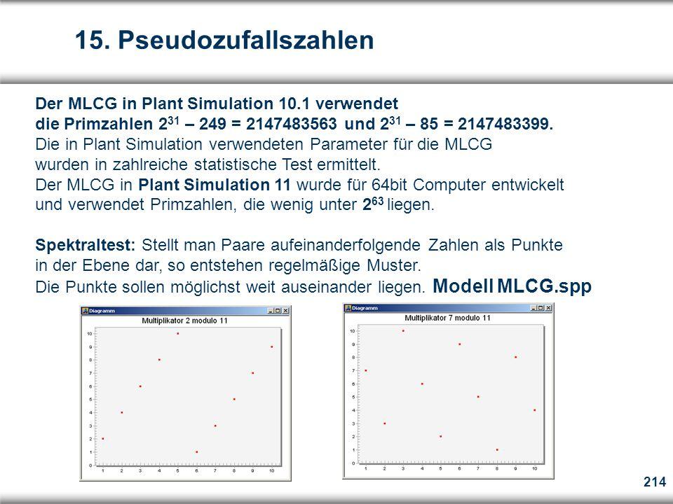 15. Pseudozufallszahlen Der MLCG in Plant Simulation 10.1 verwendet die Primzahlen 231 – 249 = 2147483563 und 231 – 85 = 2147483399.