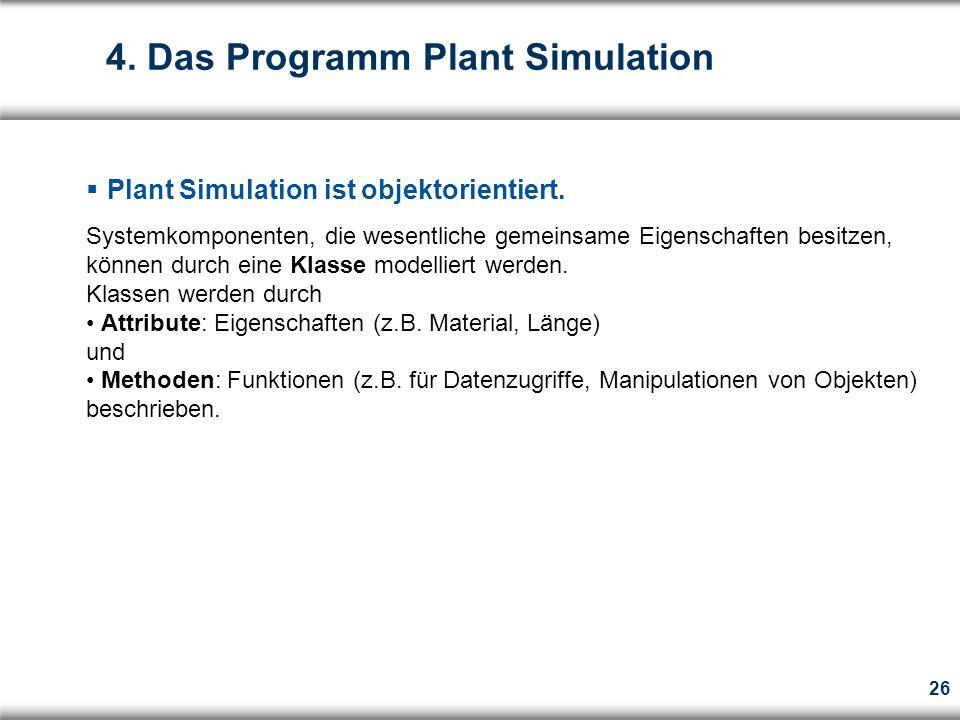 4. Das Programm Plant Simulation