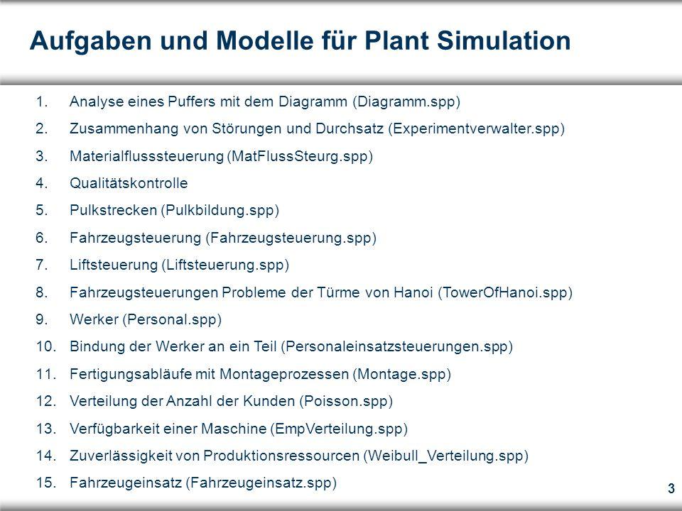 Aufgaben und Modelle für Plant Simulation