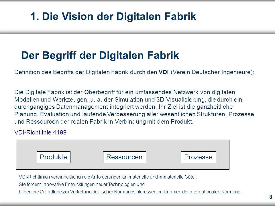 1. Die Vision der Digitalen Fabrik