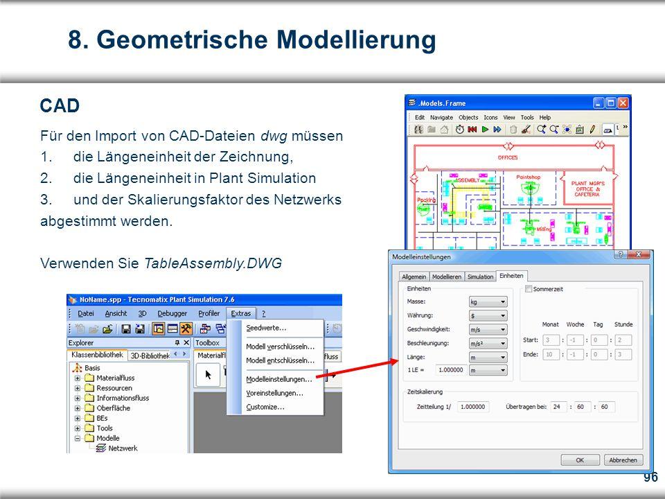 8. Geometrische Modellierung