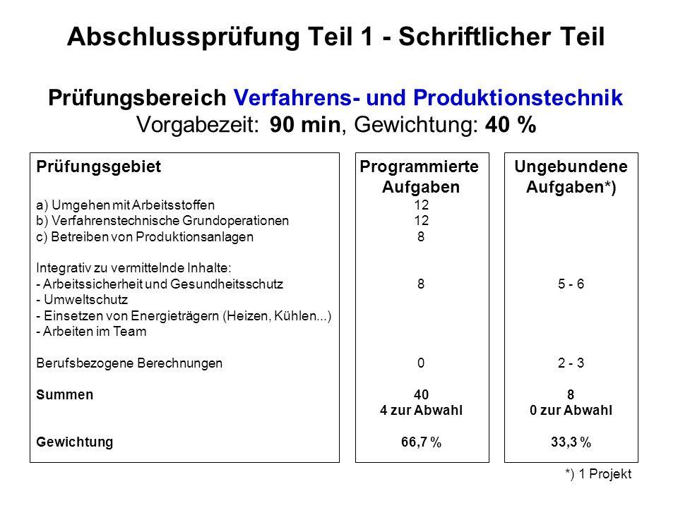 Abschlussprüfung Teil 1 - Schriftlicher Teil Prüfungsbereich Verfahrens- und Produktionstechnik Vorgabezeit: 90 min, Gewichtung: 40 %
