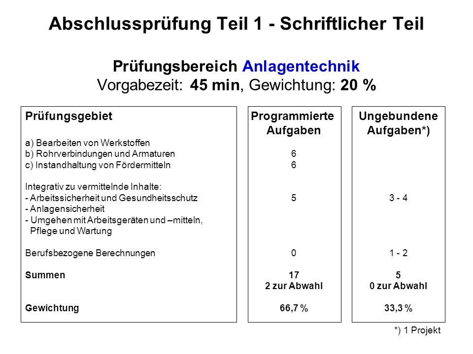 Abschlussprüfung Teil 1 - Schriftlicher Teil Prüfungsbereich Anlagentechnik Vorgabezeit: 45 min, Gewichtung: 20 %