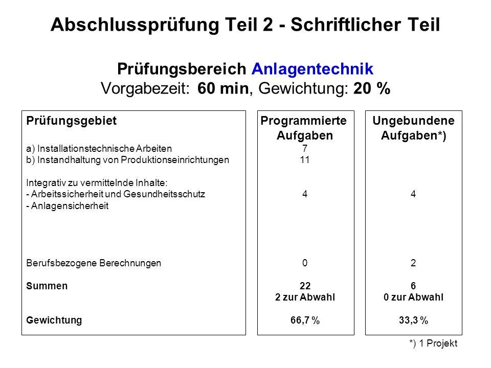 Abschlussprüfung Teil 2 - Schriftlicher Teil Prüfungsbereich Anlagentechnik Vorgabezeit: 60 min, Gewichtung: 20 %