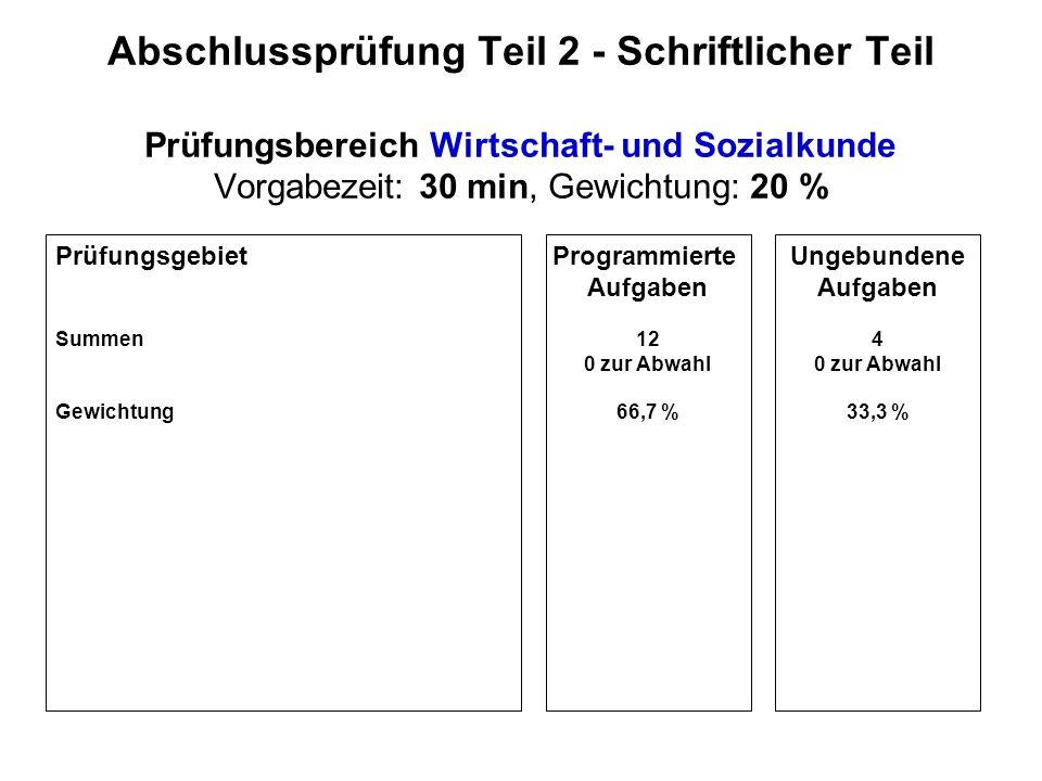 Abschlussprüfung Teil 2 - Schriftlicher Teil Prüfungsbereich Wirtschaft- und Sozialkunde Vorgabezeit: 30 min, Gewichtung: 20 %