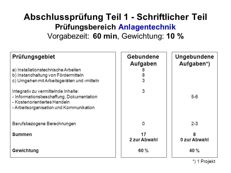 Abschlussprüfung Teil 1 - Schriftlicher Teil Prüfungsbereich Anlagentechnik Vorgabezeit: 60 min, Gewichtung: 10 %