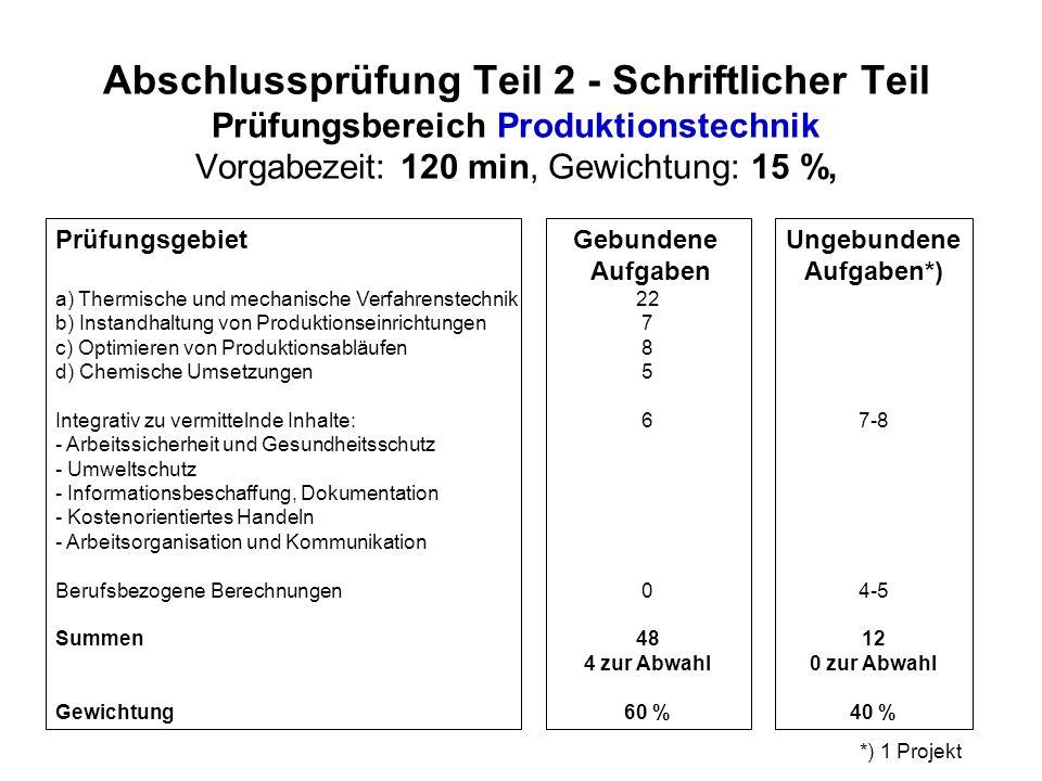 Abschlussprüfung Teil 2 - Schriftlicher Teil Prüfungsbereich Produktionstechnik Vorgabezeit: 120 min, Gewichtung: 15 %,
