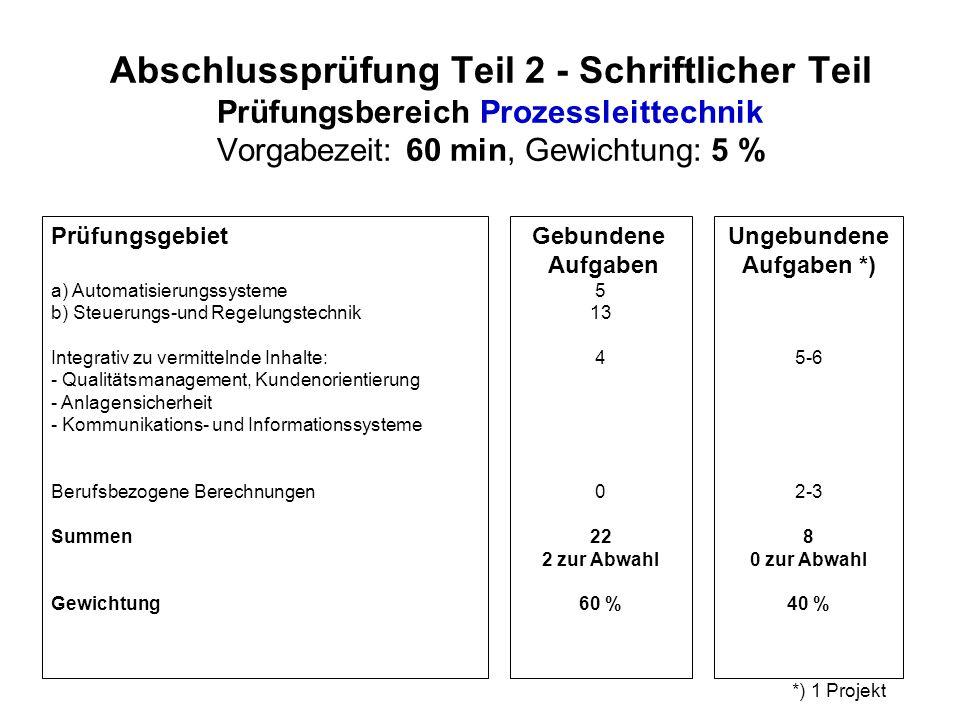 Abschlussprüfung Teil 2 - Schriftlicher Teil Prüfungsbereich Prozessleittechnik Vorgabezeit: 60 min, Gewichtung: 5 %