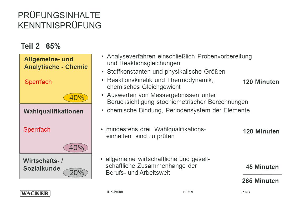 """KENNTNISPRÜFUNG. Entwurf für """"Musterprüfung AUFGABENVERTEILUNG"""