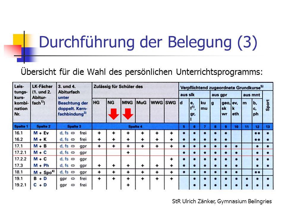 Durchführung der Belegung (3)