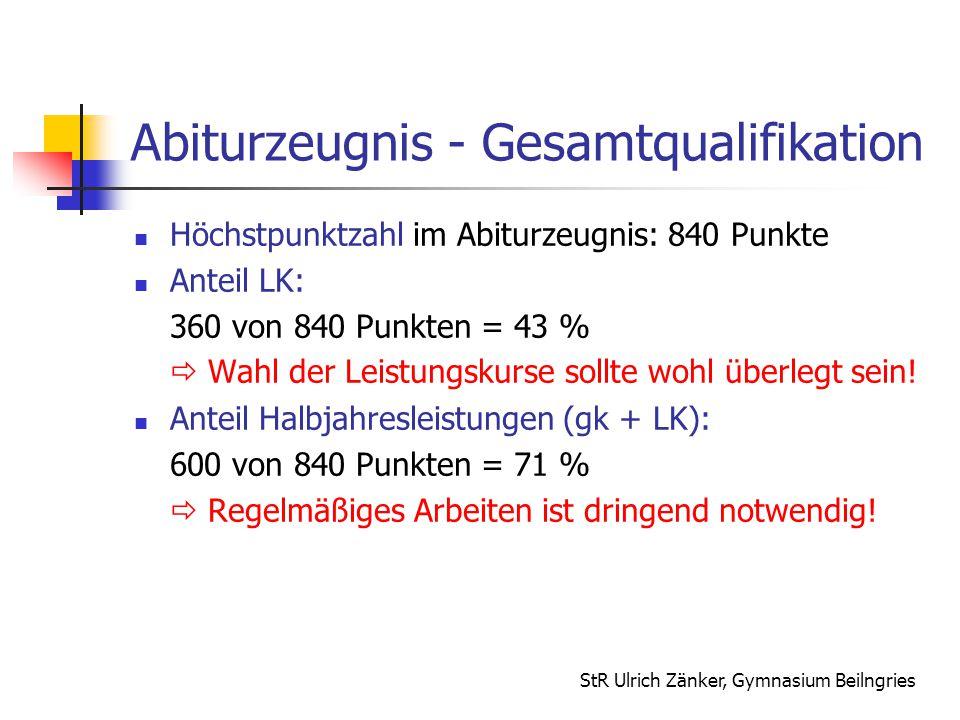 Abiturzeugnis - Gesamtqualifikation