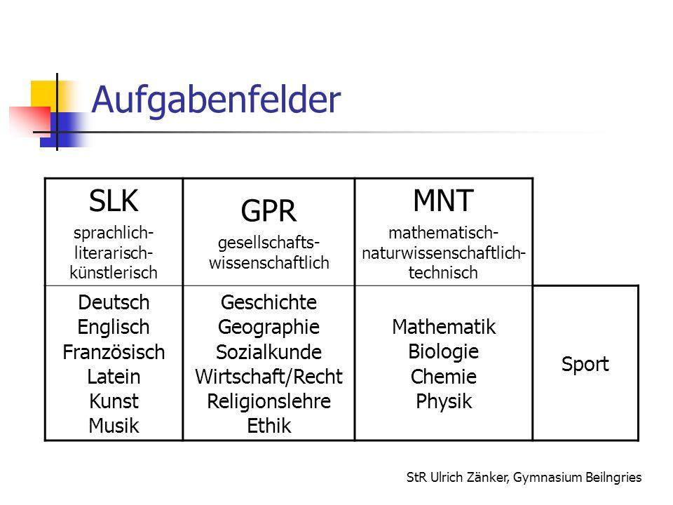 Aufgabenfelder SLK GPR MNT Deutsch Englisch Französisch Latein Kunst