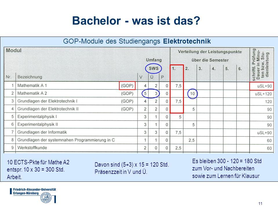 Bachelor - was ist das GOP-Module des Studiengangs Elektrotechnik