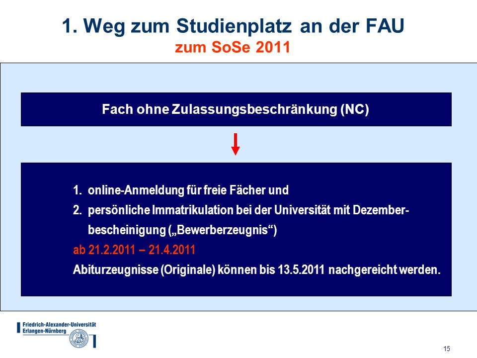 1. Weg zum Studienplatz an der FAU zum SoSe 2011