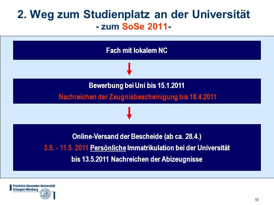 2. Weg zum Studienplatz an der Universität - zum SoSe 2011-