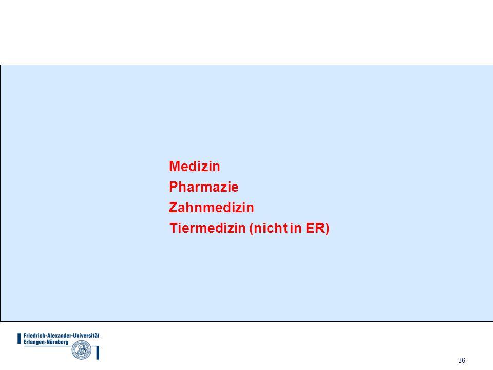 Medizin Pharmazie Zahnmedizin Tiermedizin (nicht in ER)