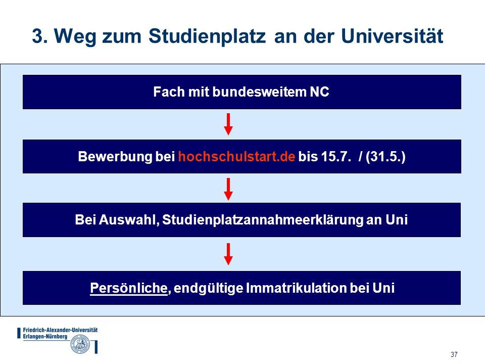 3. Weg zum Studienplatz an der Universität