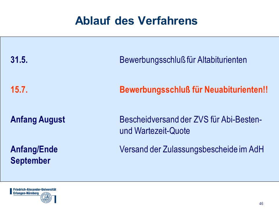 Ablauf des Verfahrens 31.5. Bewerbungsschluß für Altabiturienten 15.7.
