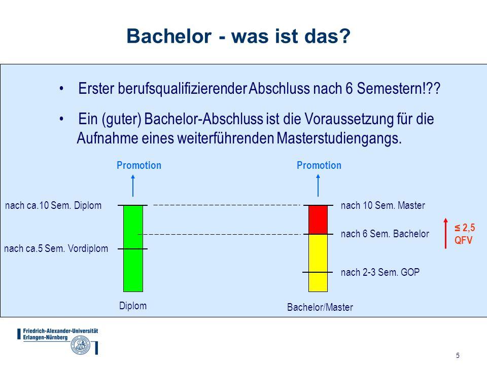 Bachelor - was ist das Erster berufsqualifizierender Abschluss nach 6 Semestern!