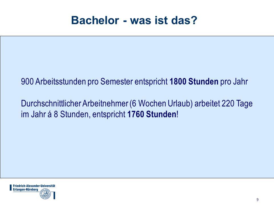 Bachelor - was ist das 900 Arbeitsstunden pro Semester entspricht 1800 Stunden pro Jahr.