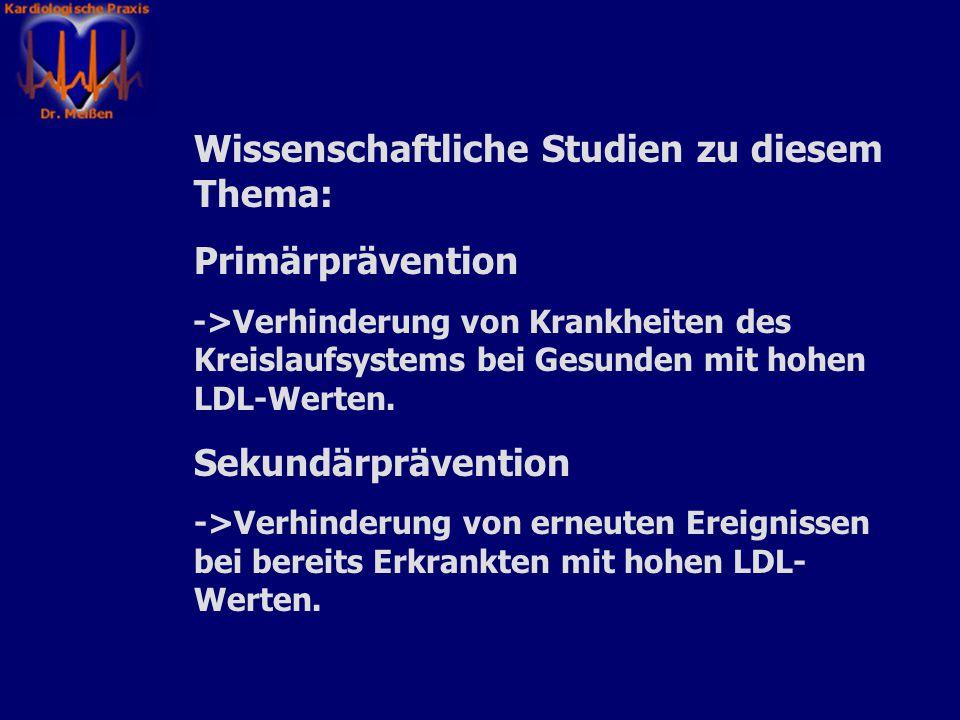 Wissenschaftliche Studien zu diesem Thema: Primärprävention