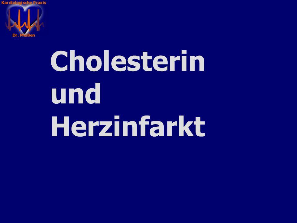 Cholesterin und Herzinfarkt