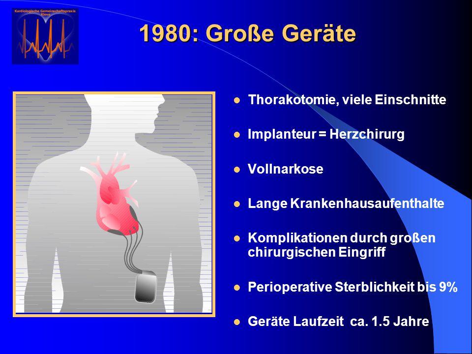 1980: Große Geräte Thorakotomie, viele Einschnitte