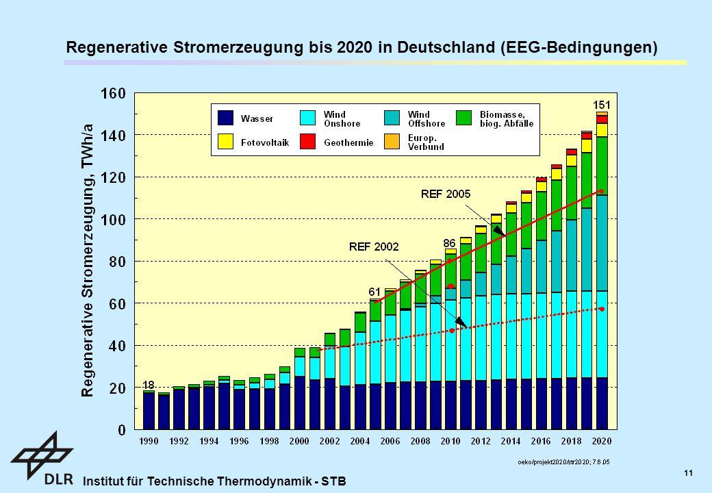 Regenerative Stromerzeugung bis 2020 in Deutschland (EEG-Bedingungen)