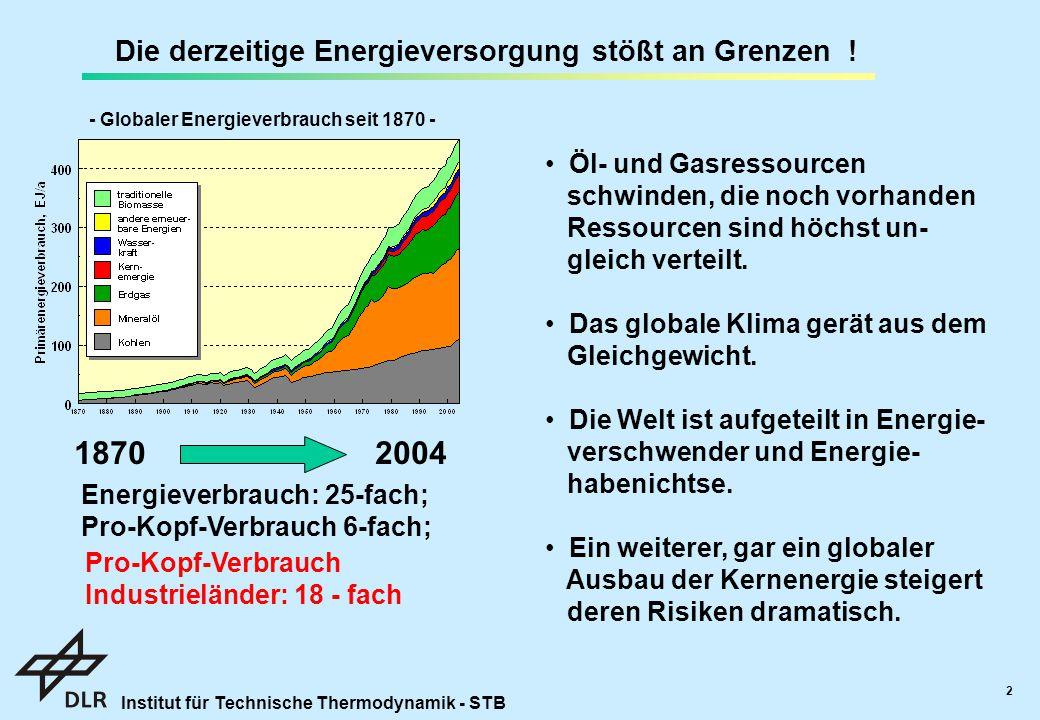 1870 2004 Die derzeitige Energieversorgung stößt an Grenzen !