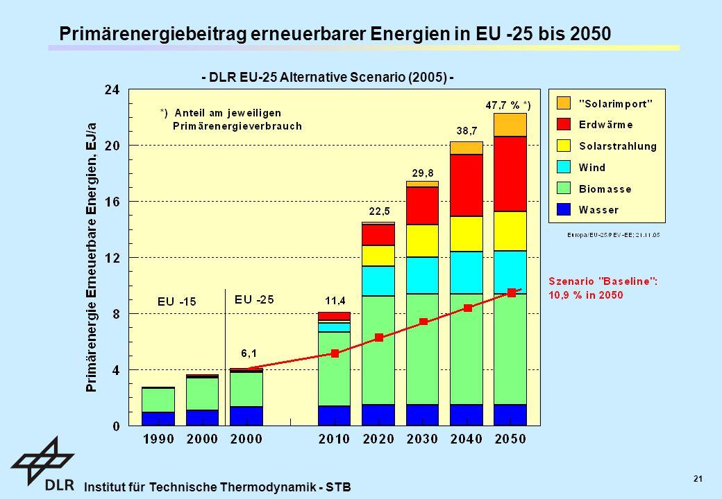 Primärenergiebeitrag erneuerbarer Energien in EU -25 bis 2050