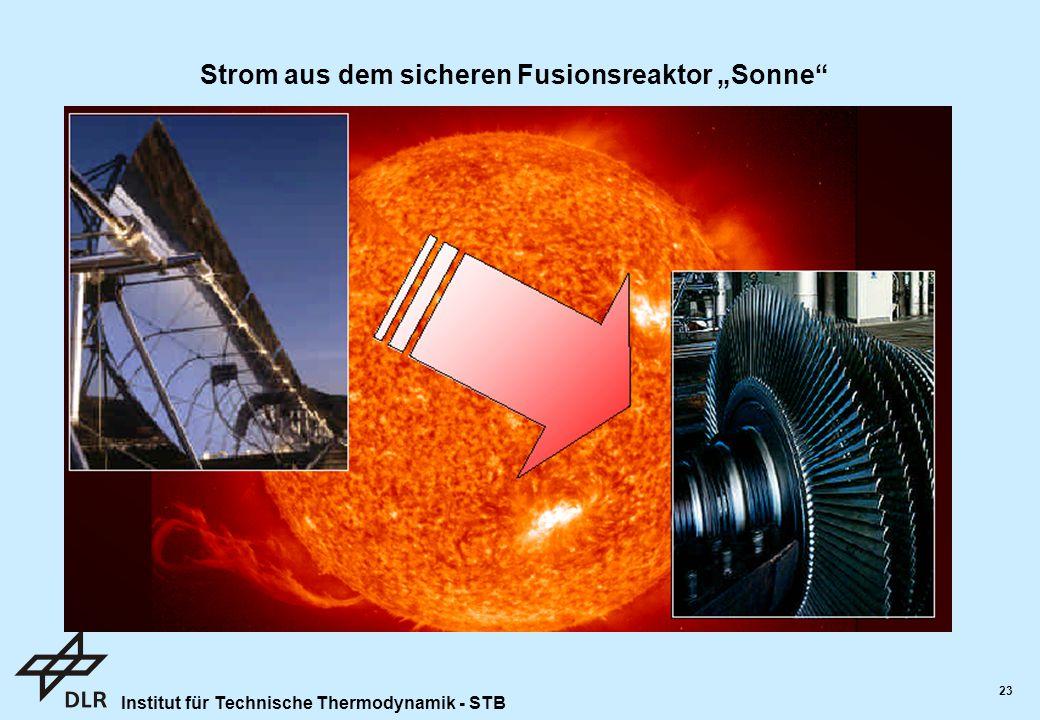 """Strom aus dem sicheren Fusionsreaktor """"Sonne"""