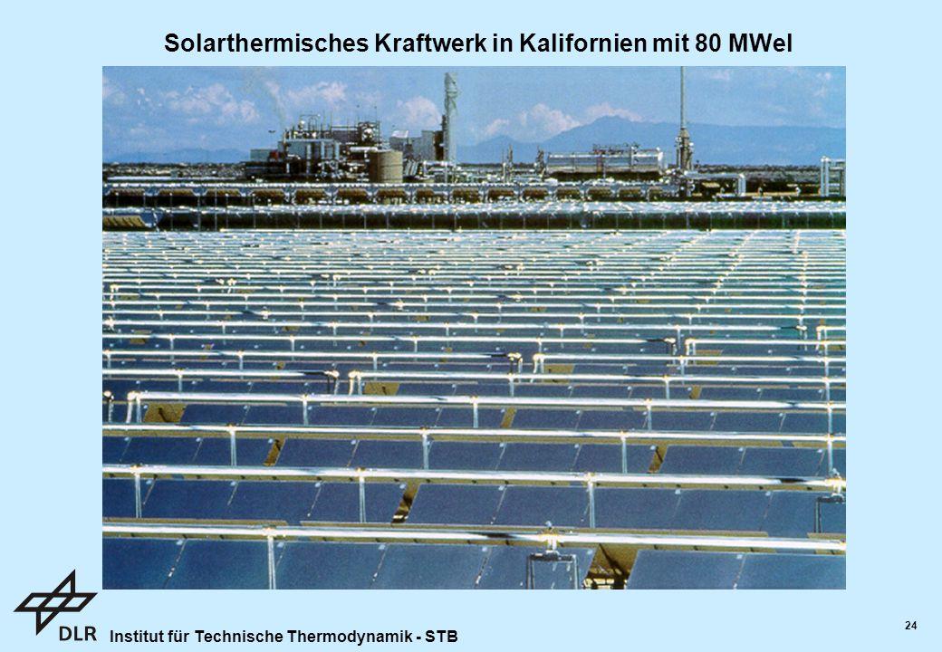 Solarthermisches Kraftwerk in Kalifornien mit 80 MWel