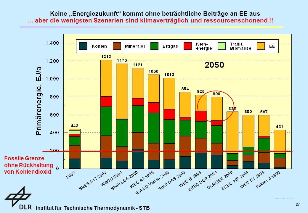 """Keine """"Energiezukunft kommt ohne beträchtliche Beiträge an EE aus"""