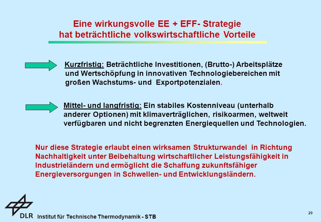 Eine wirkungsvolle EE + EFF- Strategie