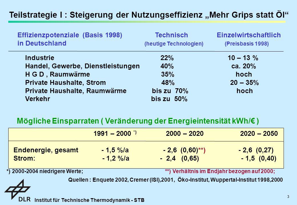 """Teilstrategie I : Steigerung der Nutzungseffizienz """"Mehr Grips statt Öl"""