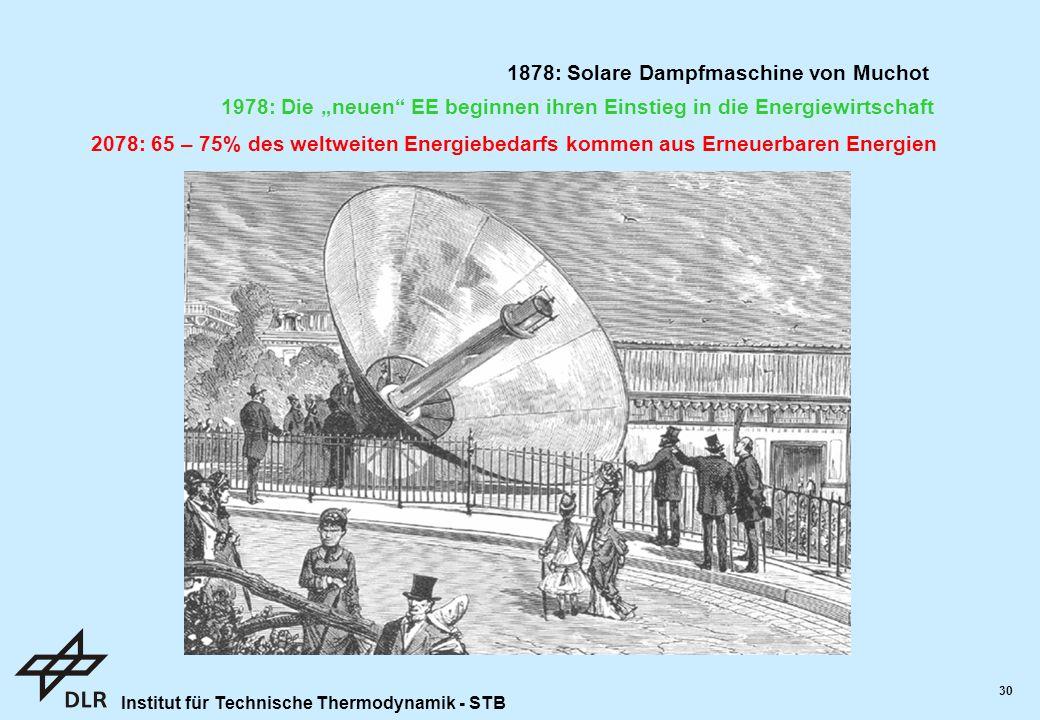 1878: Solare Dampfmaschine von Muchot