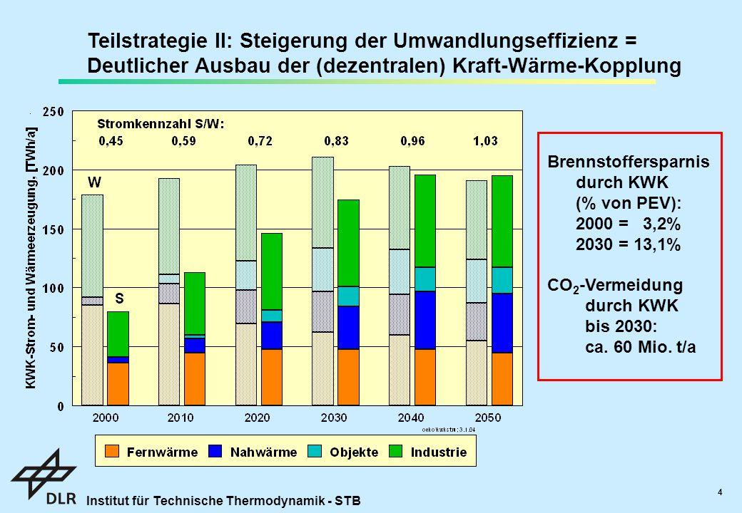 Teilstrategie II: Steigerung der Umwandlungseffizienz =