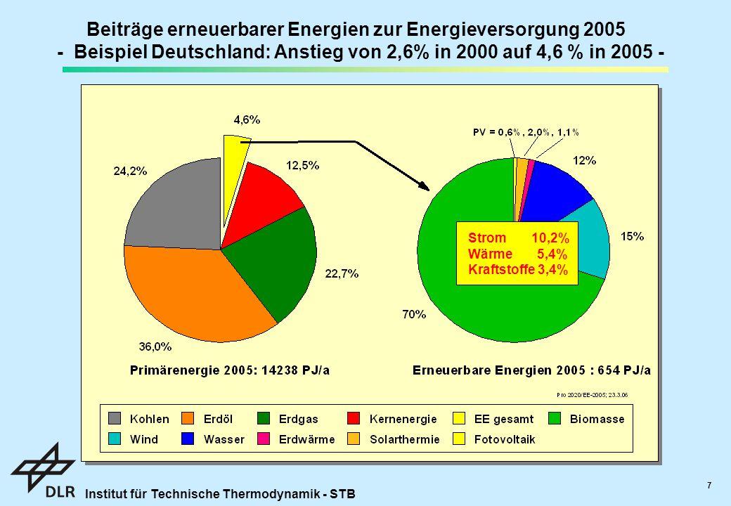Beiträge erneuerbarer Energien zur Energieversorgung 2005
