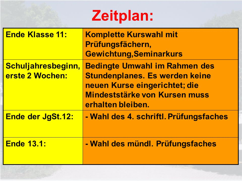 Zeitplan: Ende Klasse 11: