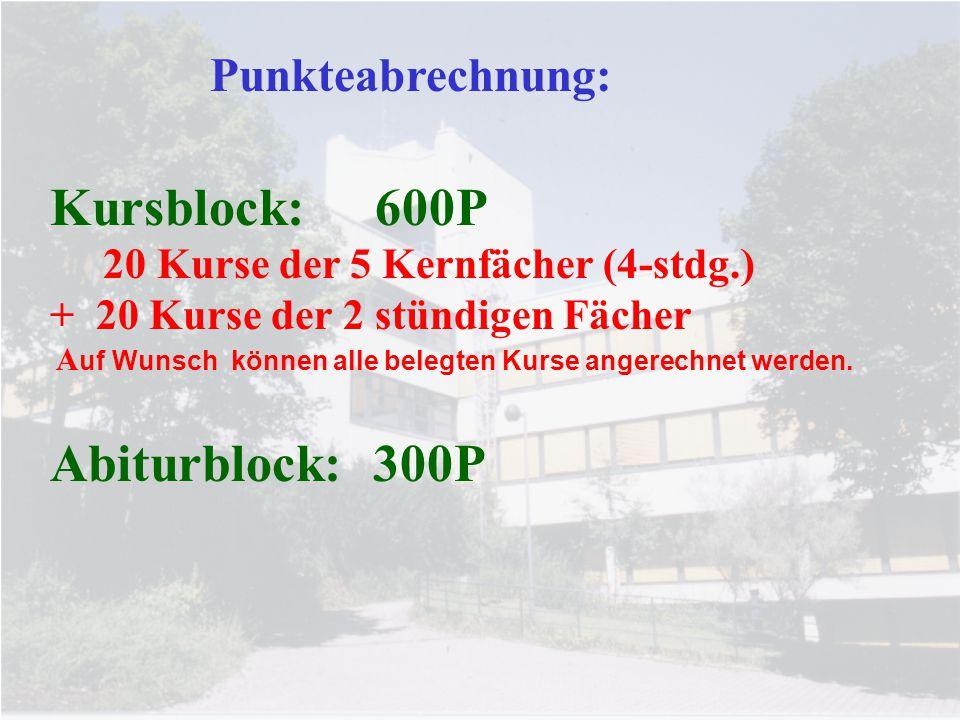 Kursblock: 600P Abiturblock: 300P Punkteabrechnung: