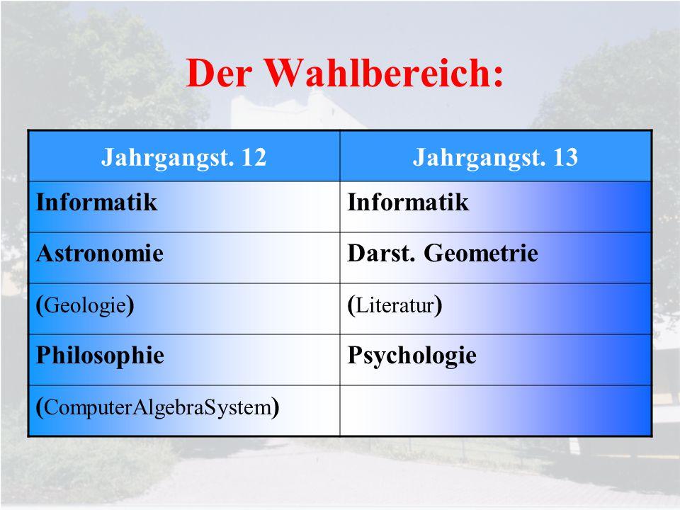 Der Wahlbereich: Jahrgangst. 12 Jahrgangst. 13 Informatik Astronomie