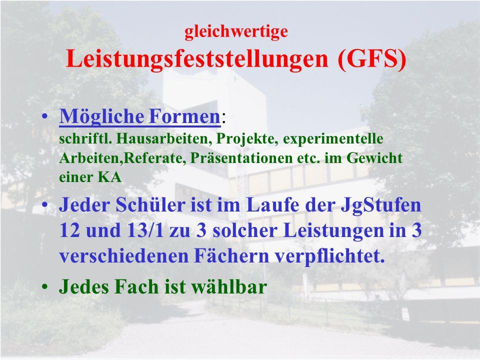 gleichwertige Leistungsfeststellungen (GFS)