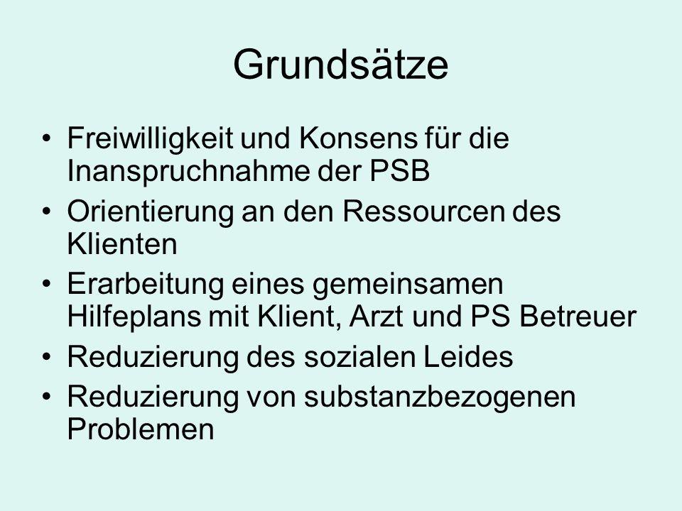 Grundsätze Freiwilligkeit und Konsens für die Inanspruchnahme der PSB