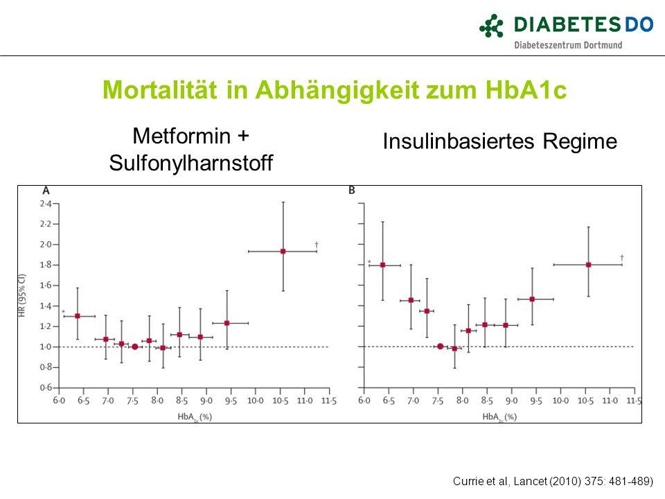 Mortalität in Abhängigkeit zum HbA1c