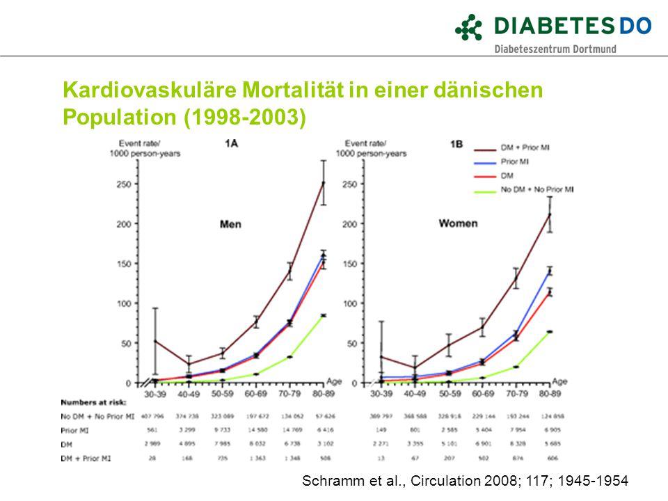 Kardiovaskuläre Mortalität in einer dänischen Population (1998-2003)