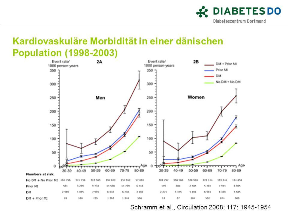 Kardiovaskuläre Morbidität in einer dänischen Population (1998-2003)