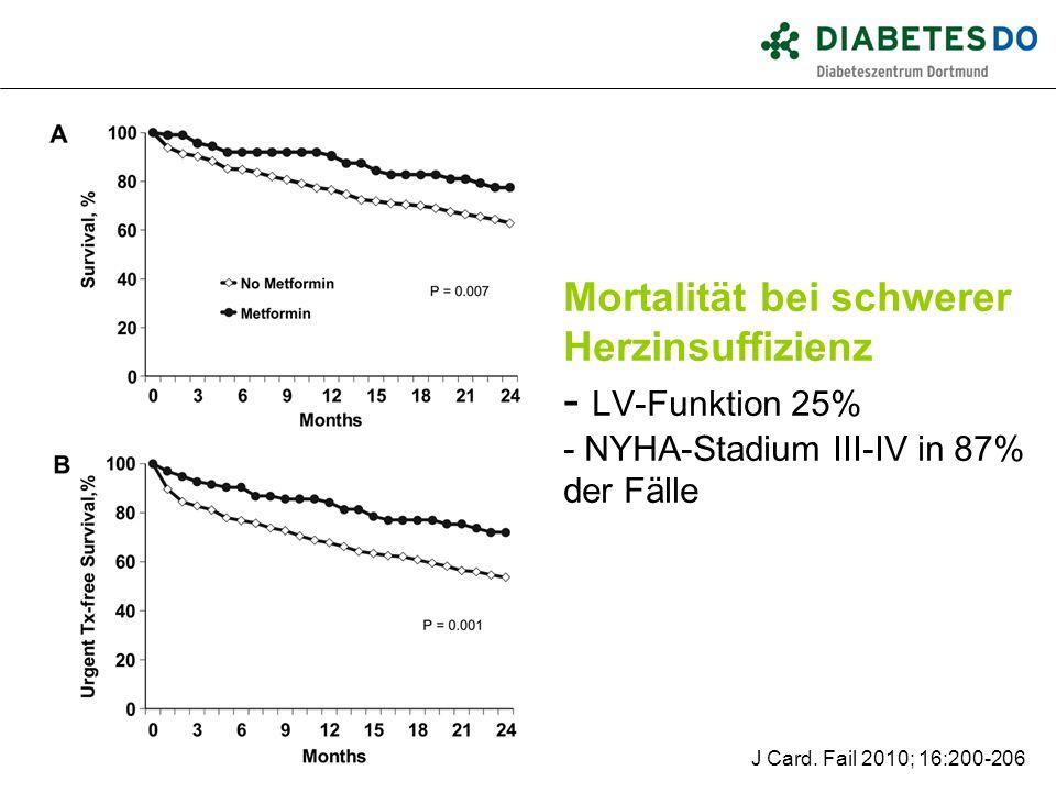 Mortalität bei schwerer Herzinsuffizienz - LV-Funktion 25% - NYHA-Stadium III-IV in 87% der Fälle