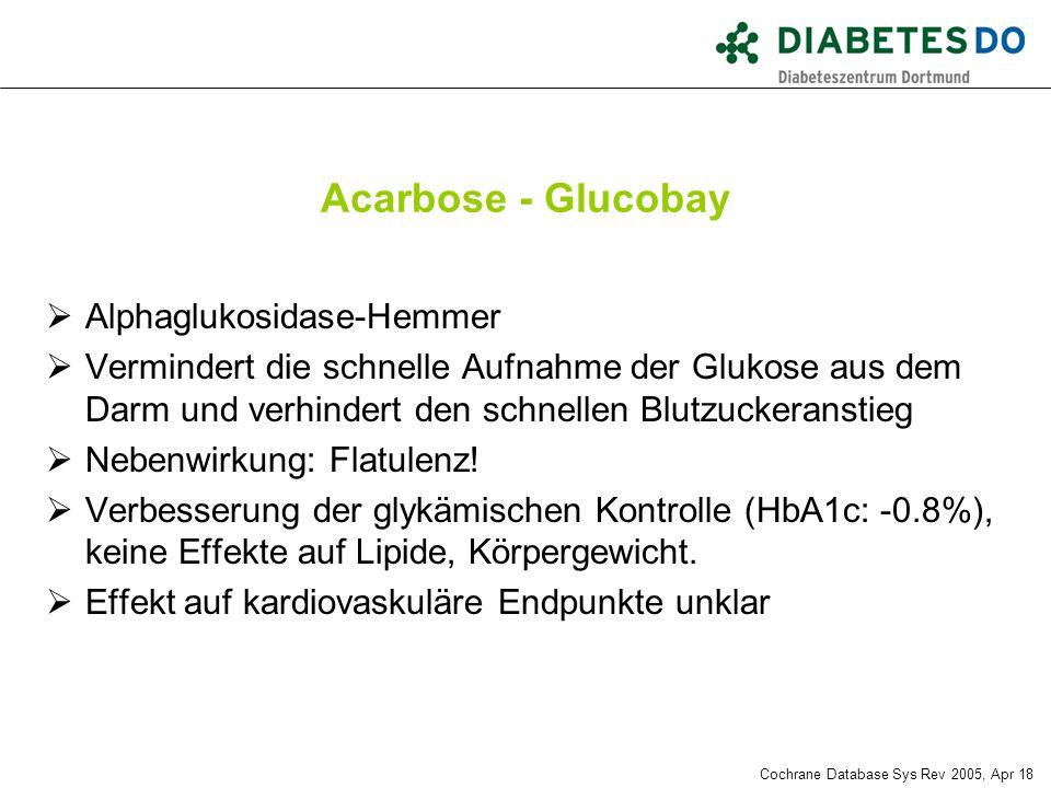 Acarbose - Glucobay Alphaglukosidase-Hemmer
